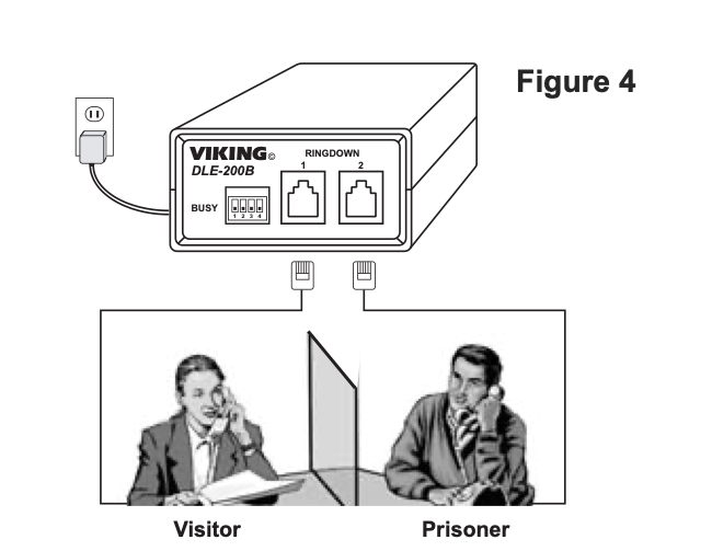 Aplicaciones de teléfono de prisión